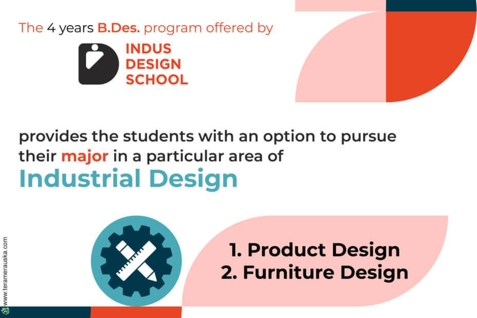 Fashion Design schools, Industrial Design schools, communication design schools, product design schools and interior design schools